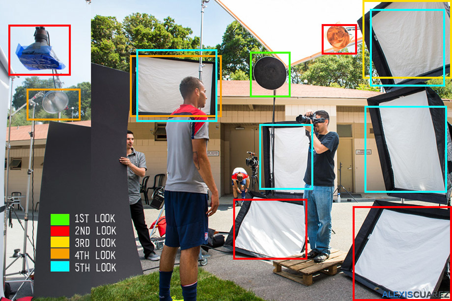 Embedding fstoppers-alexis-cuarezma-sports-illustrated-bts-aaron-brown-setups.jpg