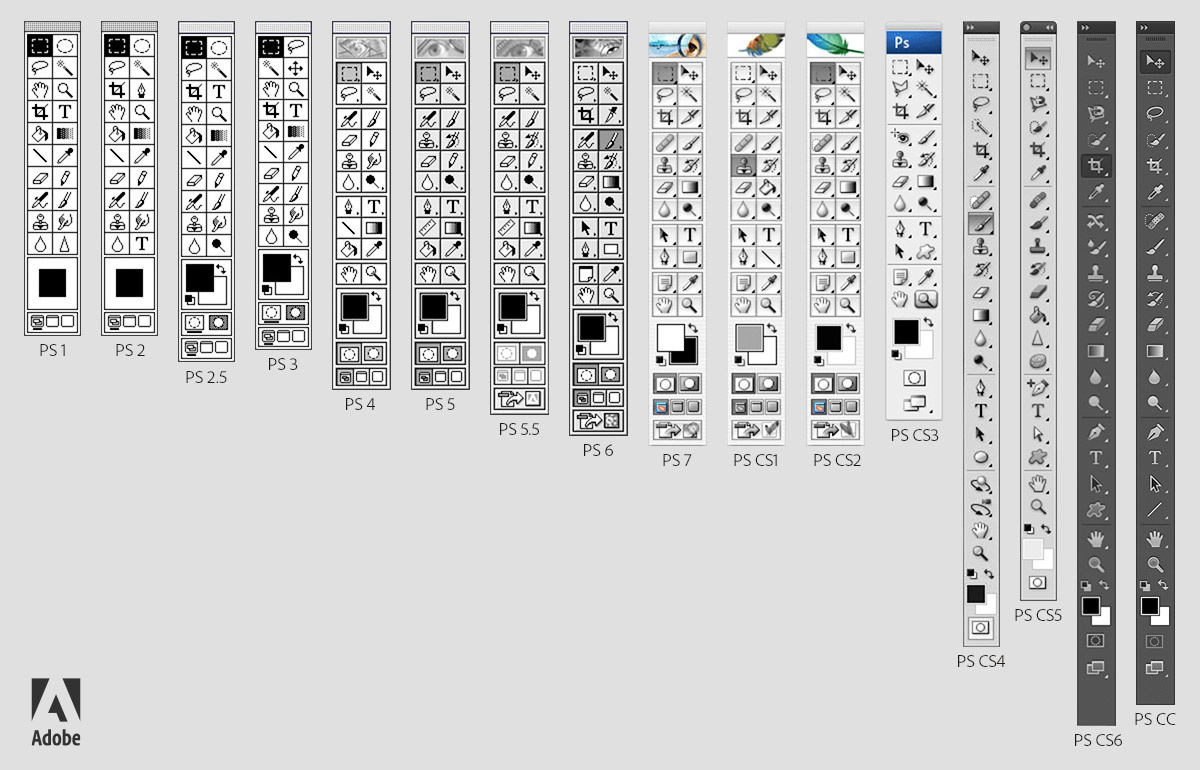 history of adobe photoshop It was 15 years ago in february that adobe shipped version 10 of photoshop -  still its most popular (and lucrative) application, and possibly the.