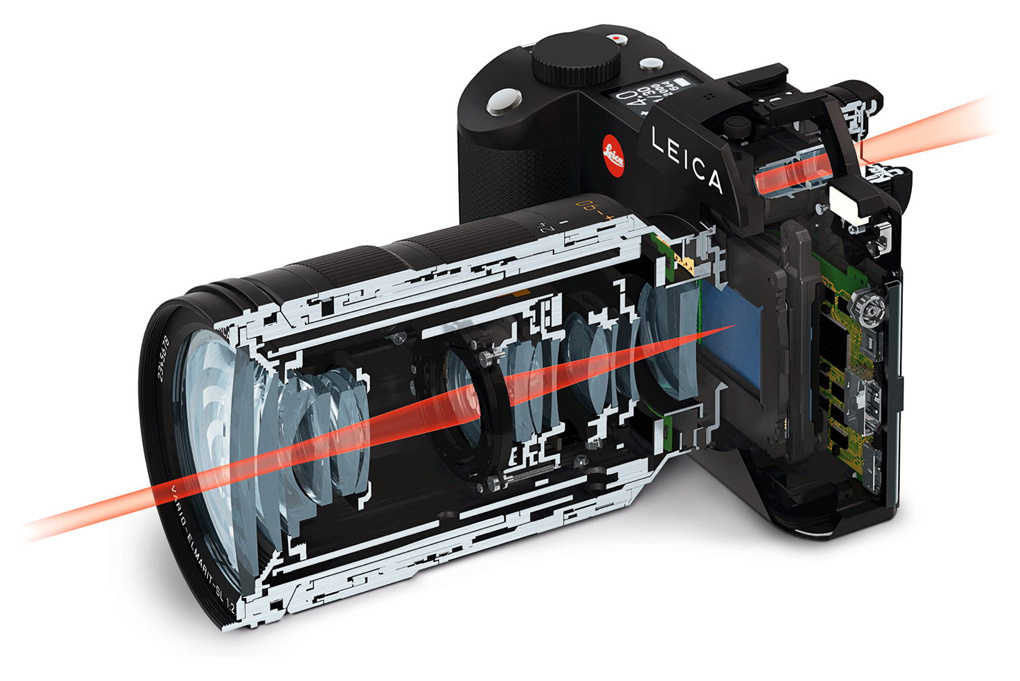 It U2019s All About Mirrorless  Full