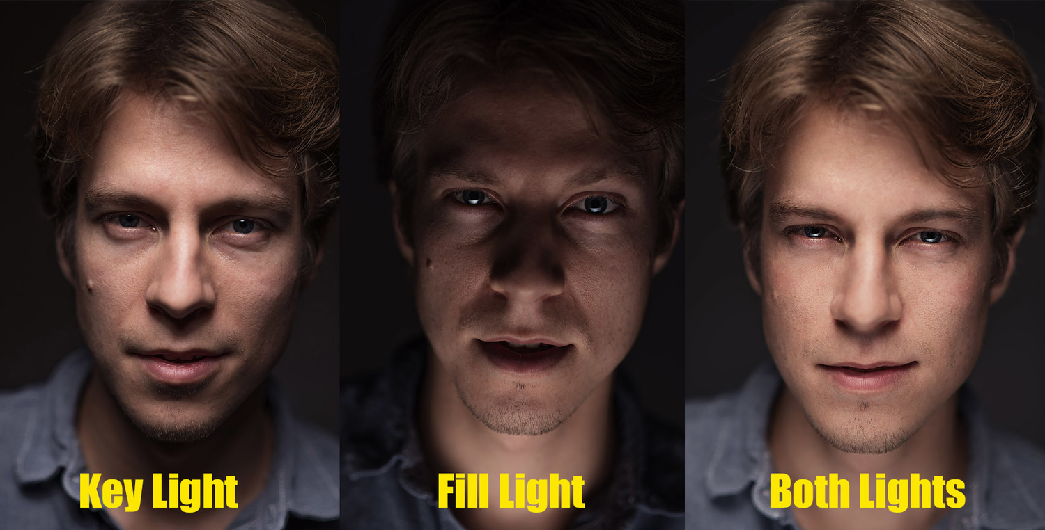 ... have but keep in mind you will need some way to boom the key light over your subject so you can shoot straight on without any stands getting in the way.  sc 1 st  Fstoppers : lighting for headshots - azcodes.com