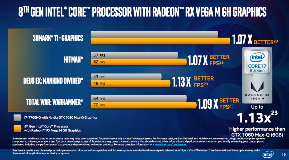 Tests results from Intel's presentation on the new processors.