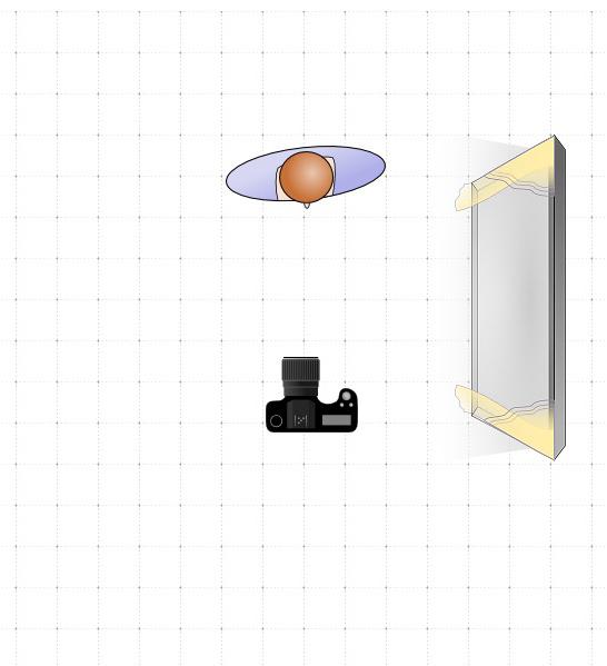 Configuraciones de ilumincación: