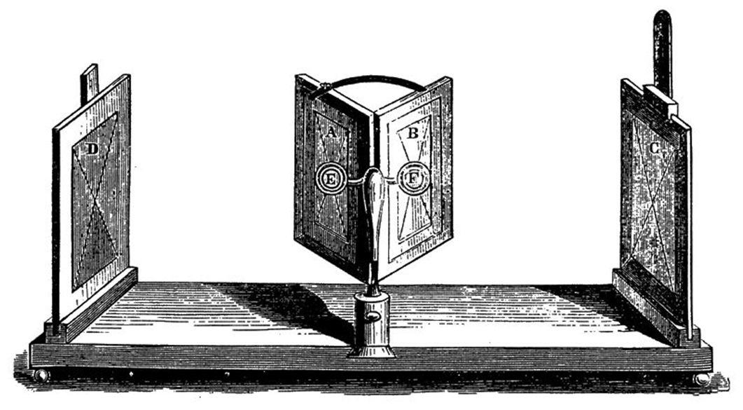 Wheatstpne's Stereoscope