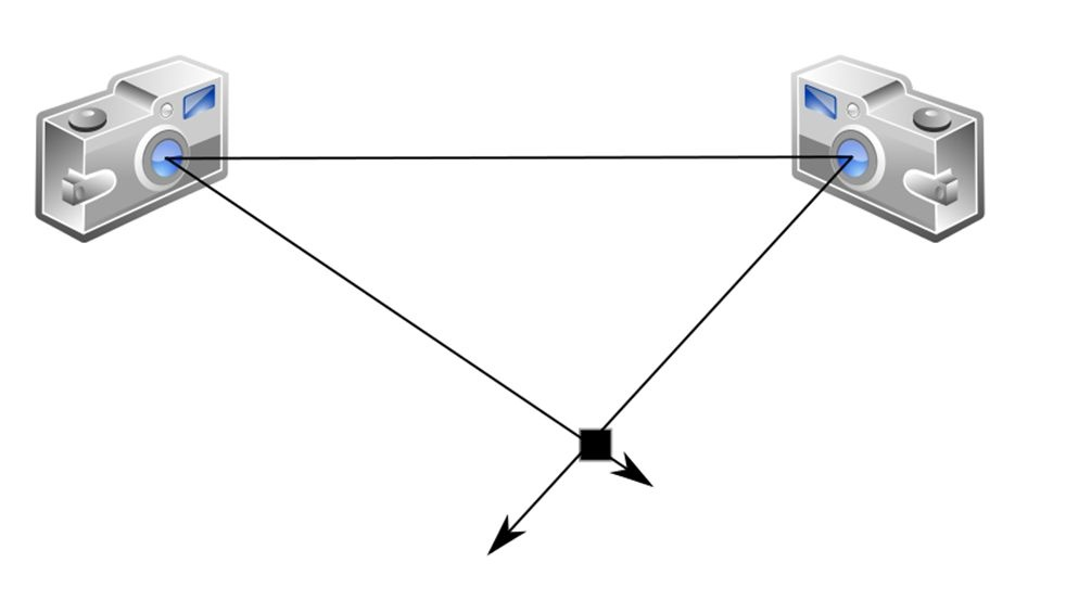 High school trigonometry to calculate 3D models