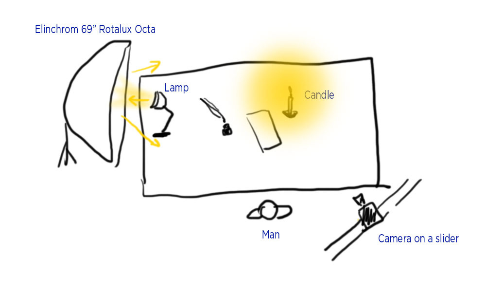 The letter - lighting diagram 2