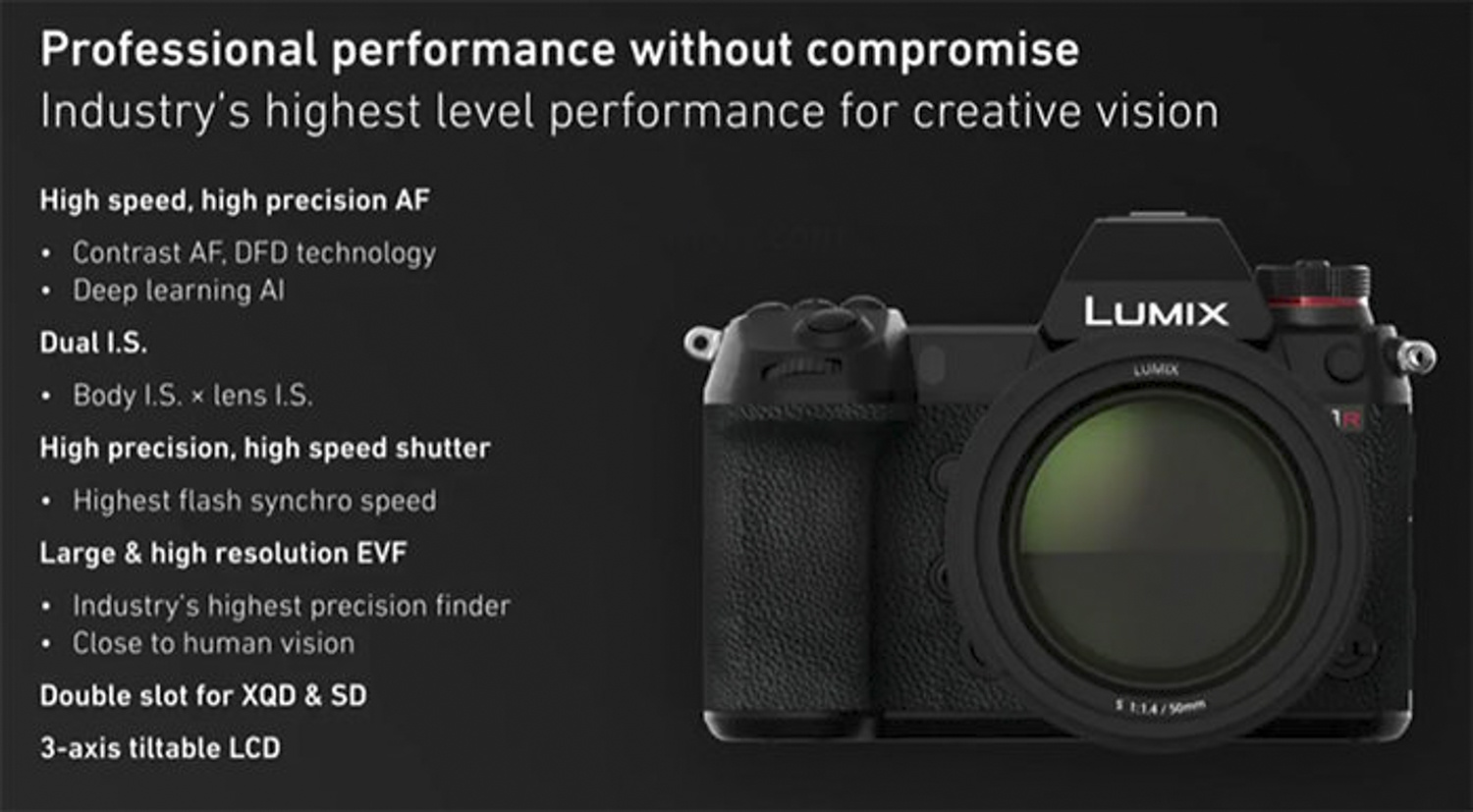 Everything We Know about the New Panasonic S1 and S1R Full Frame