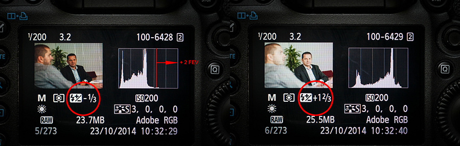 When using a flashgun you can use the histogram to correct the flash exposure instead of the ambient light. In this example with indirect TTL flash we see room for a two stop increment. By turning the Flash Exposure Value up with two stops we have a corre