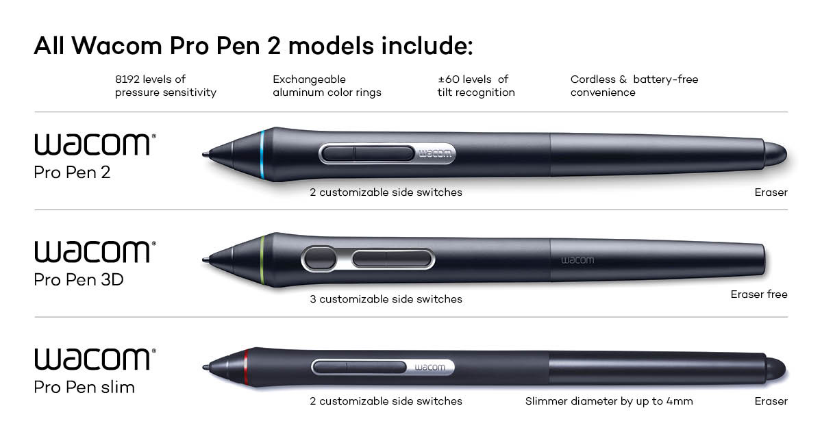 Wacom Introduces the New Pro Pen Slim | Fstoppers