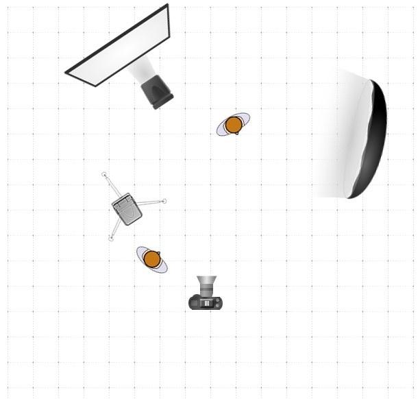 Lighting diagram of how the scene was lit