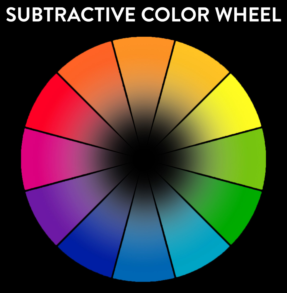 Using Relative Color To Improve Your Photography