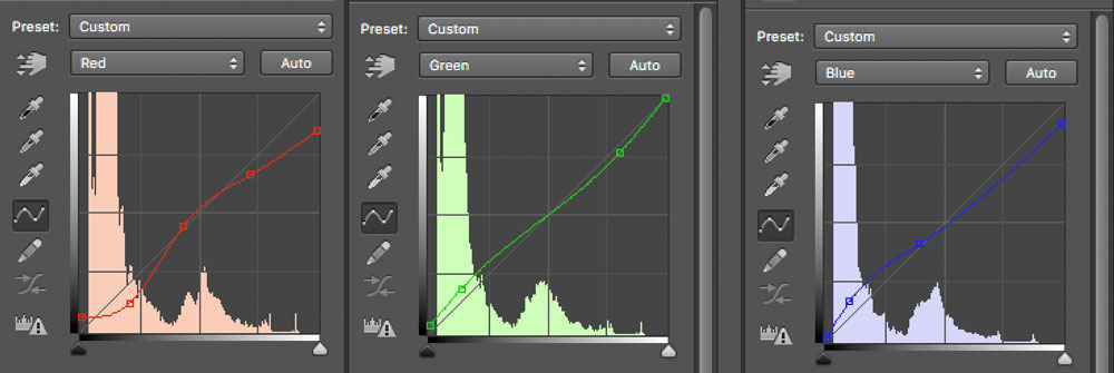 "Curves color channels for the ""Environment"" layer"