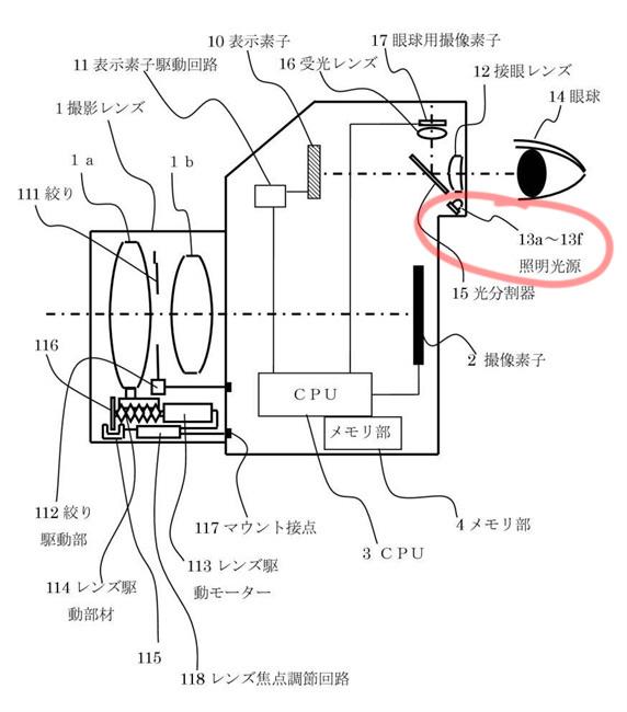 Canon eye-controlled autofocus patent