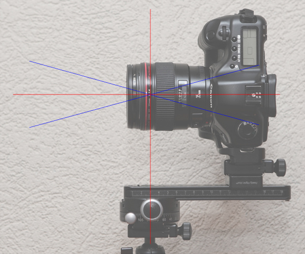 By rotating the camera over the nodal point, you can avoid parallax errors completely.
