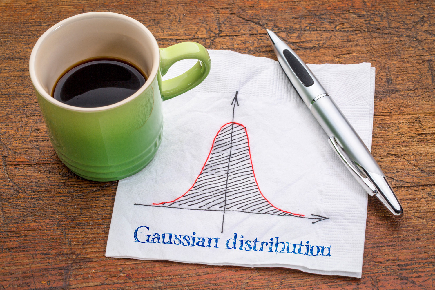 Gaussian distribution, bell curve diagram