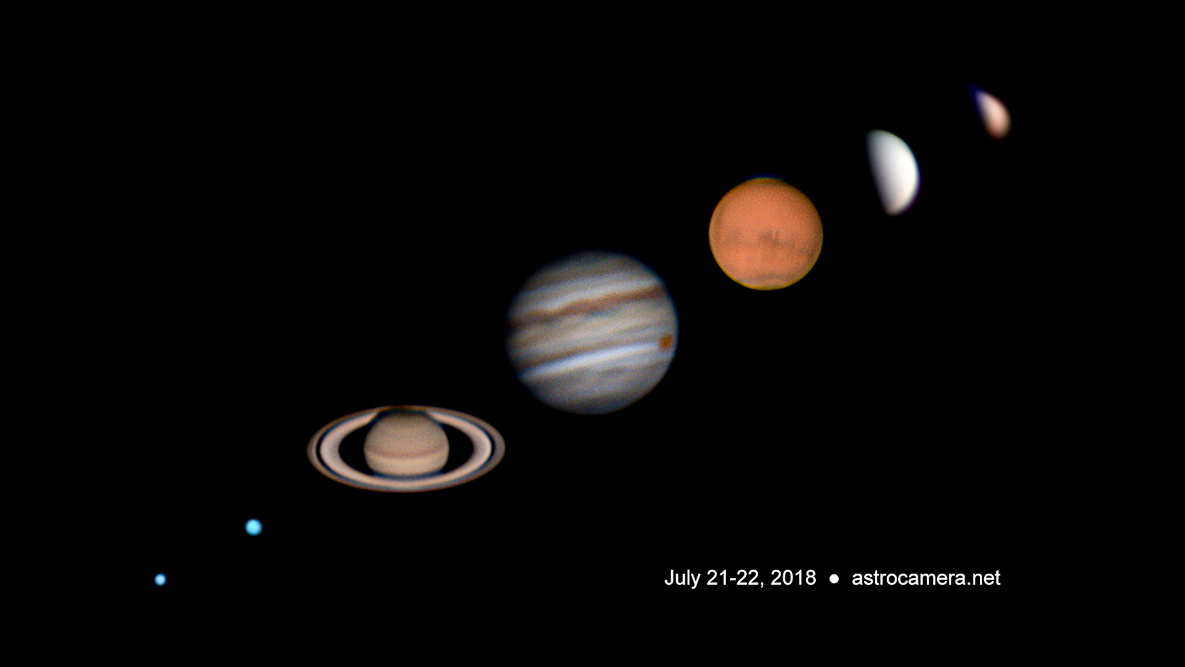 A Beginner's Guide to Planetary Astrophotography 3