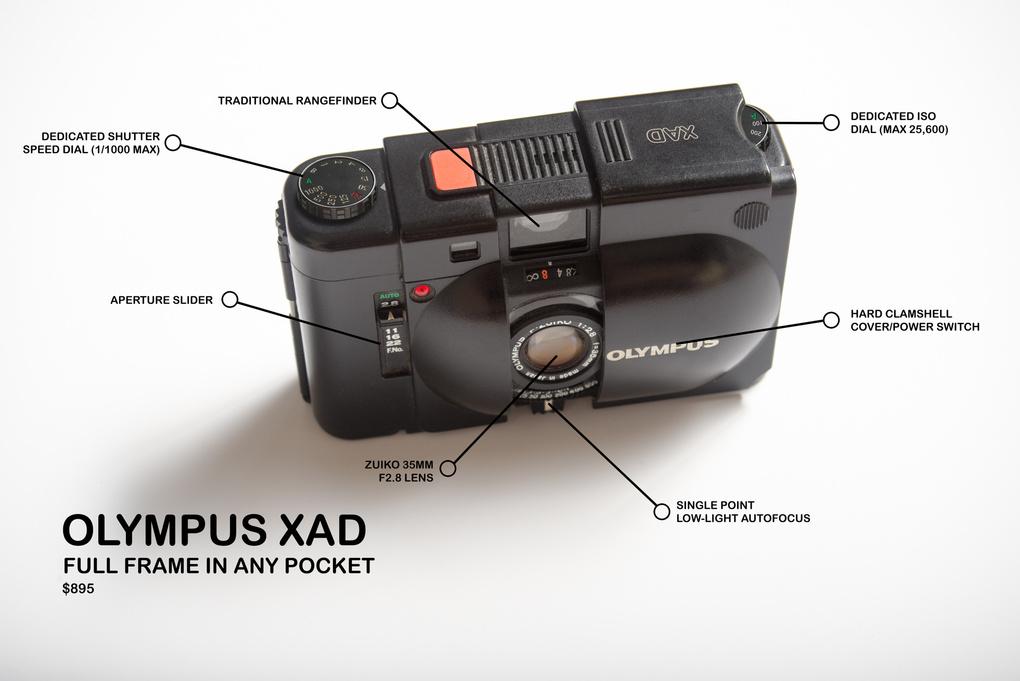 Olympus XAD- Full Frame in your pocket - $895 - Rumors & Leaks on