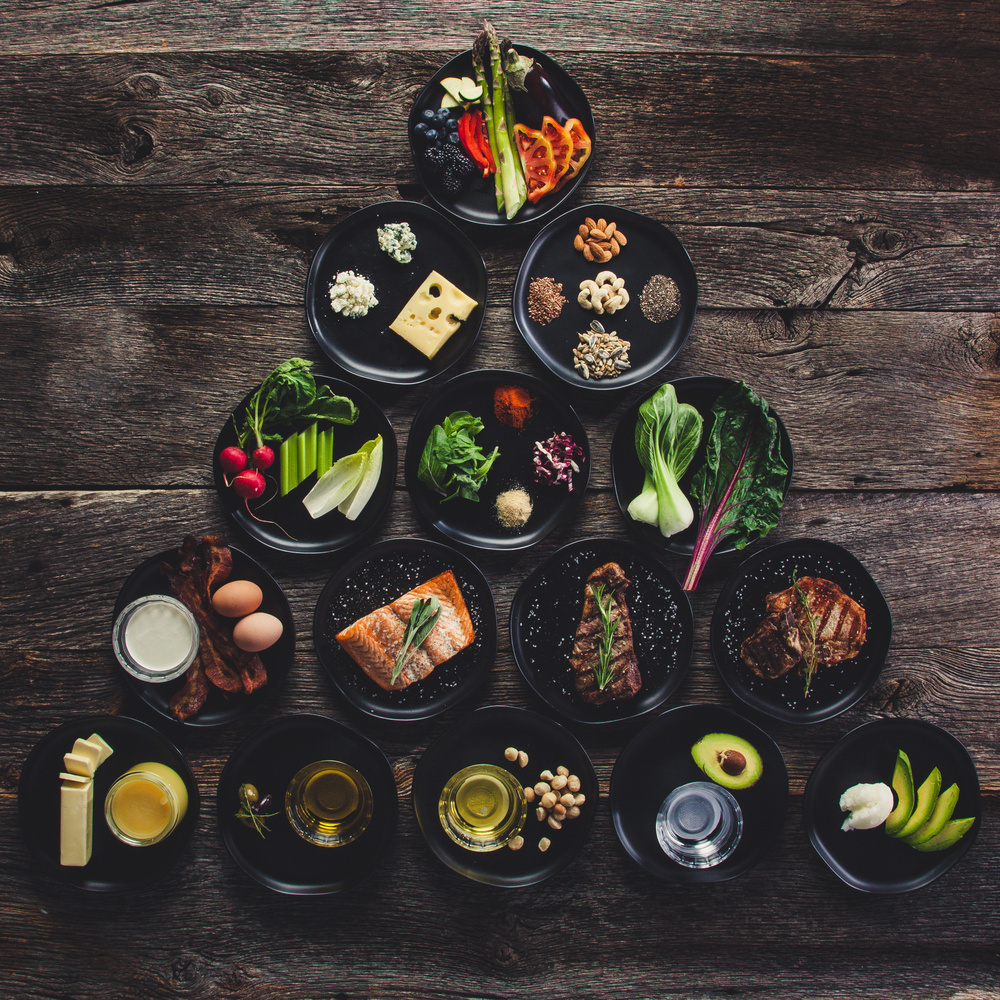 Keto Food Pyramid by Max Cohen