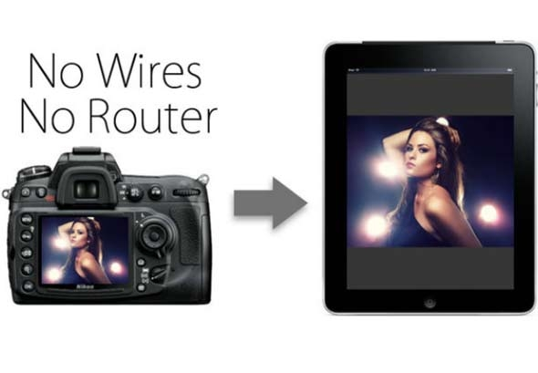 How To Directly Tether Your Camera To An iPad By Lee Morris