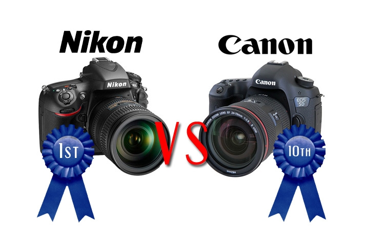 [News] Nikon D800 Stomps Canon 5DM3 In DxO Test