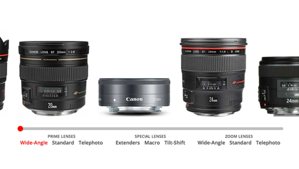 New, Comprehensive Canon Lens Experience Through the Eyes of 15 Photography Greats