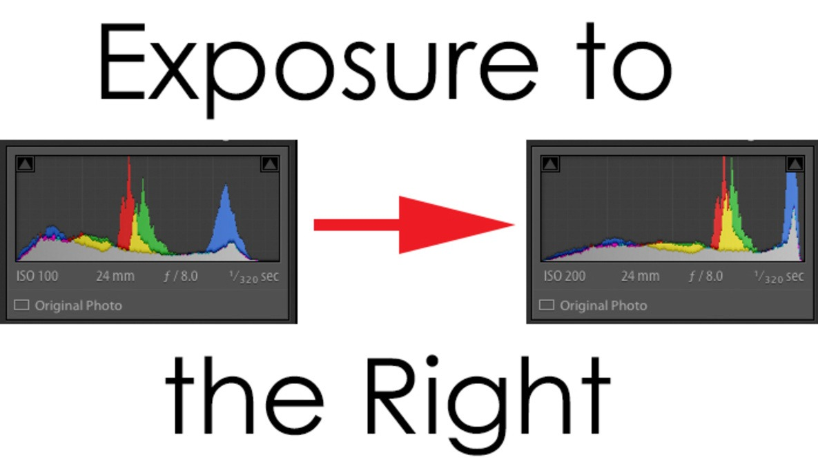 Spaghetti and Histograms: Exposure to the Right