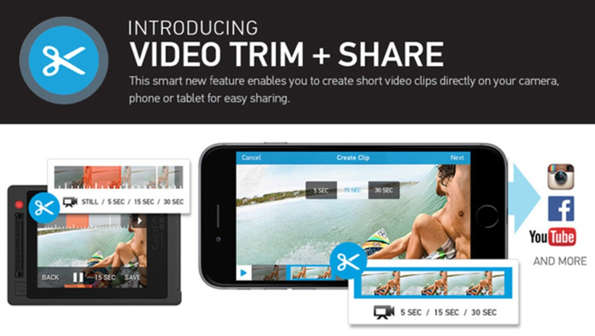GoPro Releases New Trim and Share Features for Camera and App