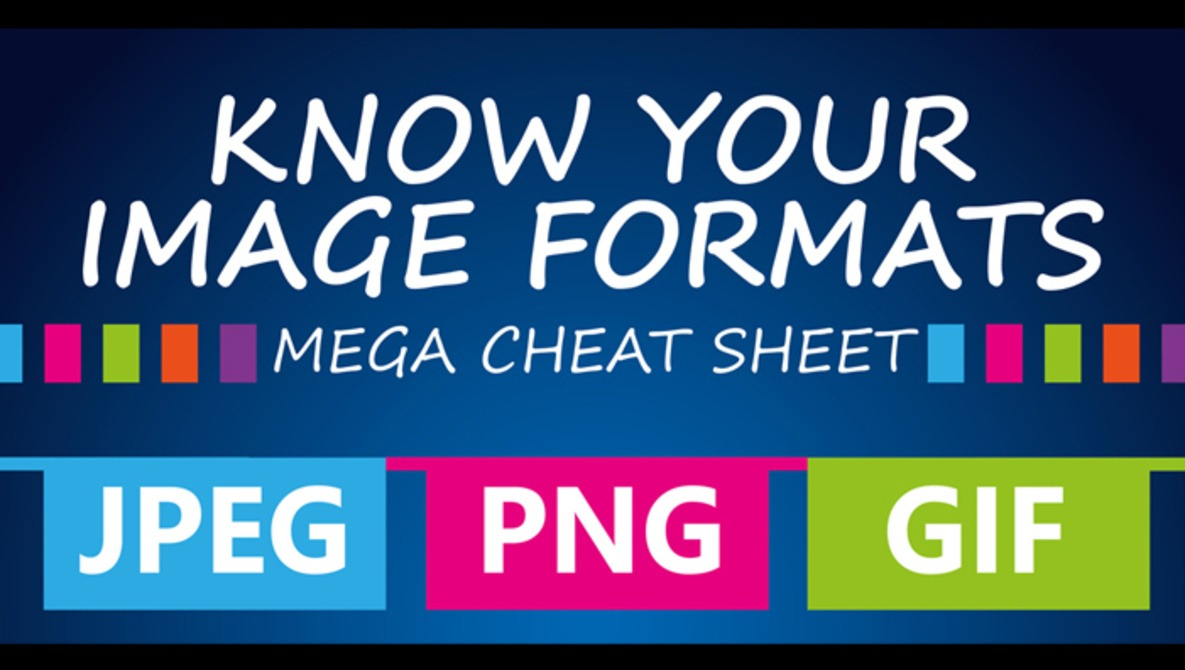 Infographic: Everything You Need to Know about JPG, PNG, GIF, TIFF