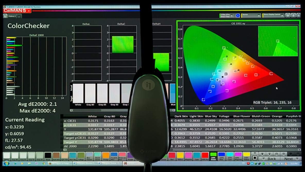 Calibration: What It Is, Why You Should Do It, and How It's