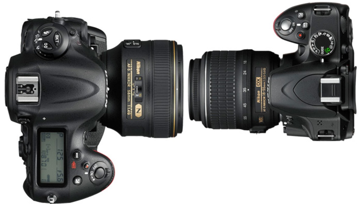 Why Gear Is Actually an Extremely Important Aspect of Photography