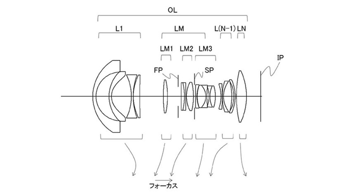 Patent for New Canon Full-Frame Mirrorless Lens Appears