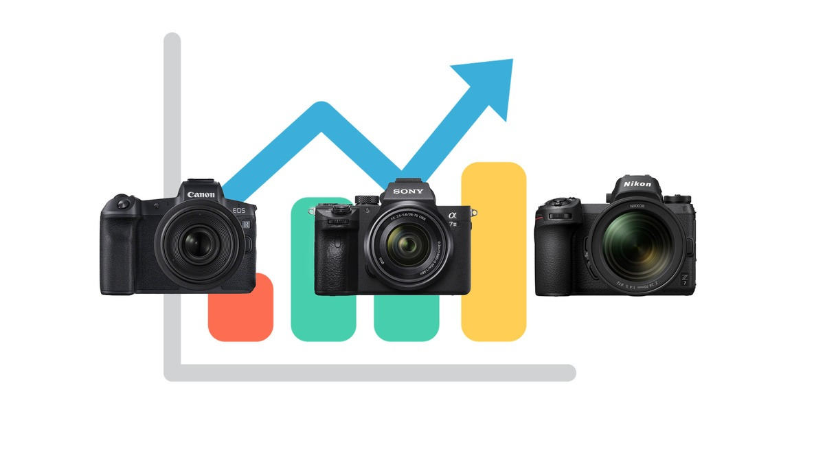 Canon and Nikon Getting 32.5 Percent of the Mirrorless Market in Japan