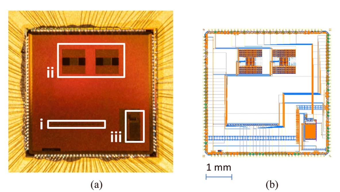 Researchers Develop Promising Pixel Technology That Could Revolutionize Dynamic Range