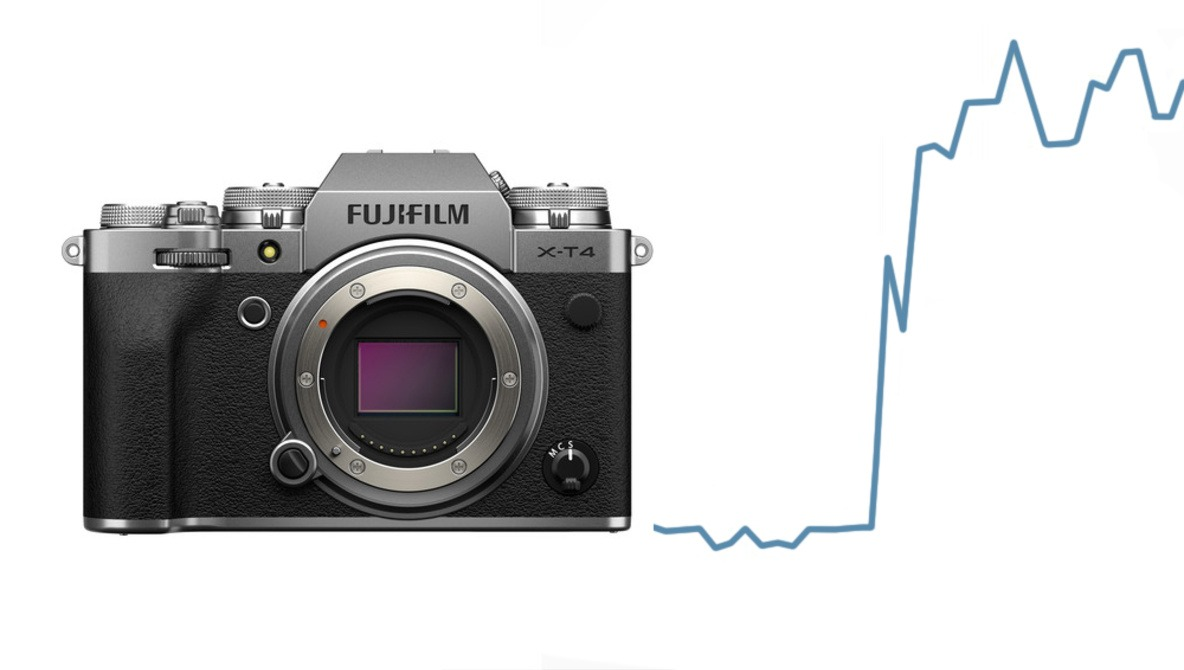 Fujifilm Stocks Jump 15% Overnight Because of Drug Used to Treat Influenza