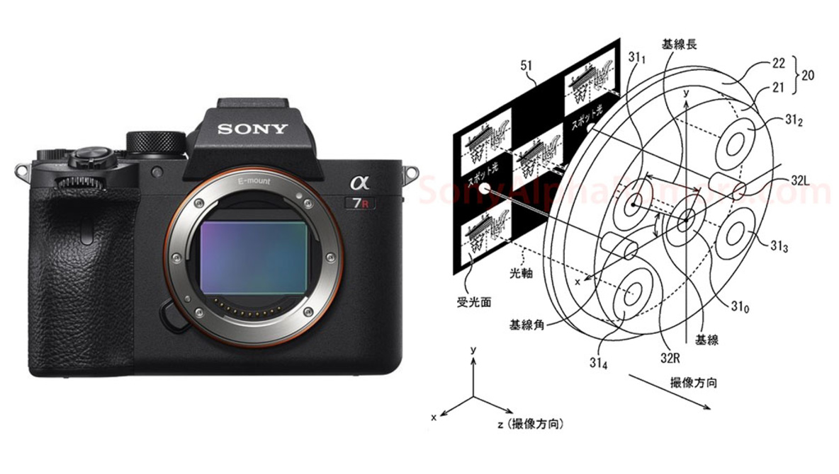 New Patent Reveals Sony Could Release Lens That Lets You Take an Image, and Choose Focus Later