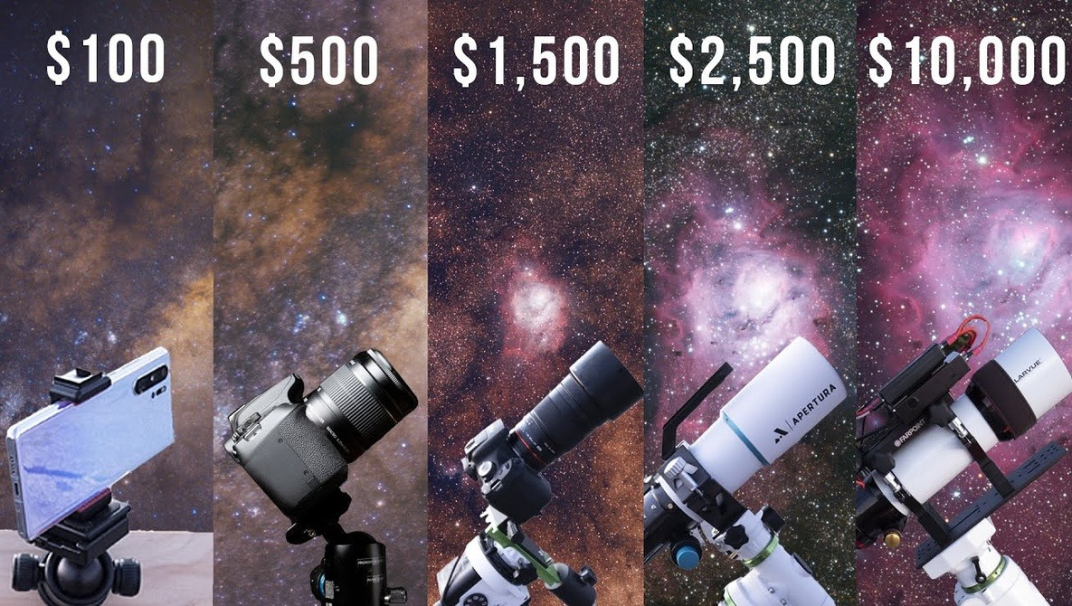 Astrophotography From $100 to $10,000