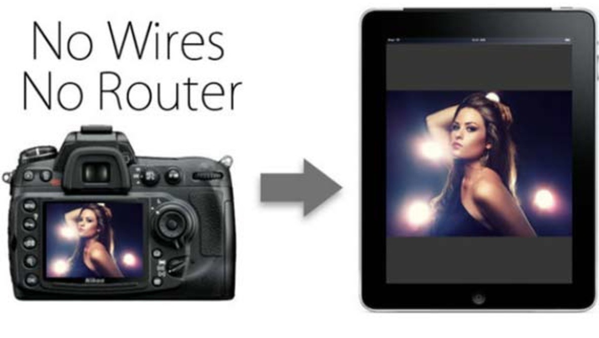 How To Directly Tether Your Camera To An iPad By Lee Morris | Fstoppers