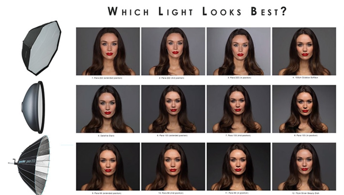 What Is The Difference Between a Parabolic Reflector, a Beauty Dish, and an Octobox?