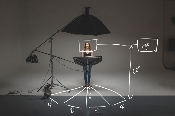 How to Get the Perfect Portrait Angle as Proven by 'Science'