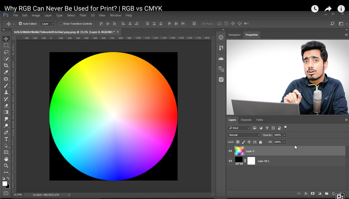 A Simple Explanation of Why CMYK Makes Sense for Printing