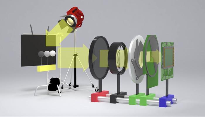 The Deep Science Behind Camera Exposure and Metering