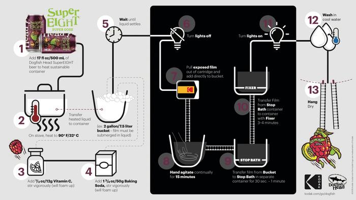 Dogfish Head Brewery Develops a Beer That Can Develop Kodak Super 8 Film