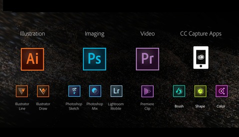 POLL: Do You Approve of Adobe's Choice to Focus on Mobile? Let Them Know!
