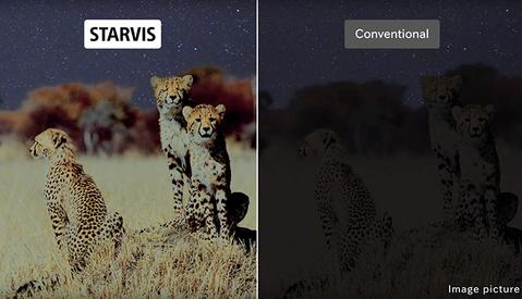Sony Announces STARVIS Sensor: Are We on the Verge of a New Sensor Sensitivity Revolution?