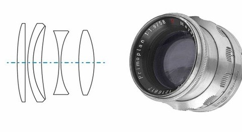 The Primoplan 58mm f/1.9 Will Be Another Revived Bokeh Workhorse From Meyer Optik