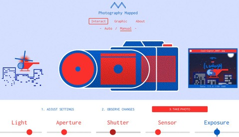 New Interactive Tool Leads Auto Mode Users out of Photographic Darkness