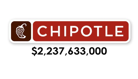 Woman Sues Chipotle for $2.2 Billion for Using Her Photo Without a Release