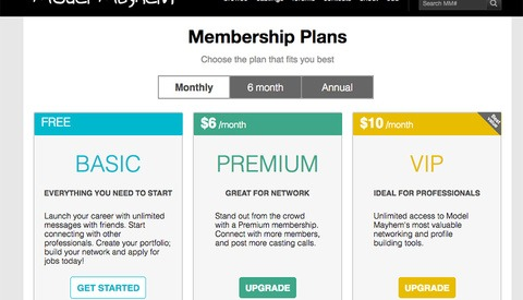 Model Mayhem Redefines Membership Levels, Severely Limits Free Accounts