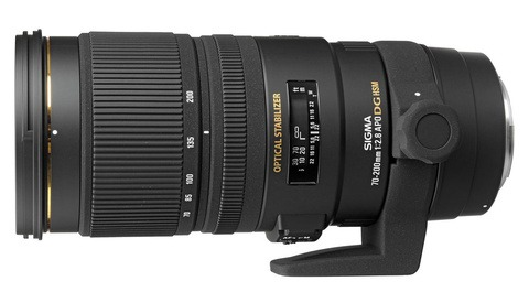 Rumor Has It Sigma Is Releasing a 70-200mm f/2.8 Sport Lens in Late 2017