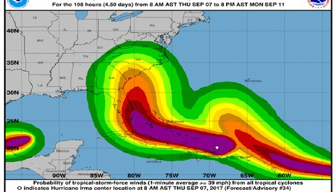 Hurricane Irma – Don't Become a Liability