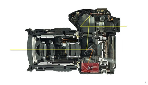 An Excellent Explanation of How Phase Detection Autofocus Works
